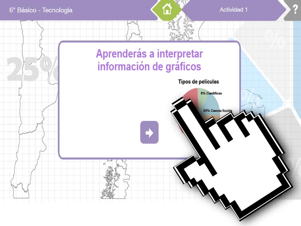 OB Geografía – OB Historia – Interpretación de Información – EducarChile