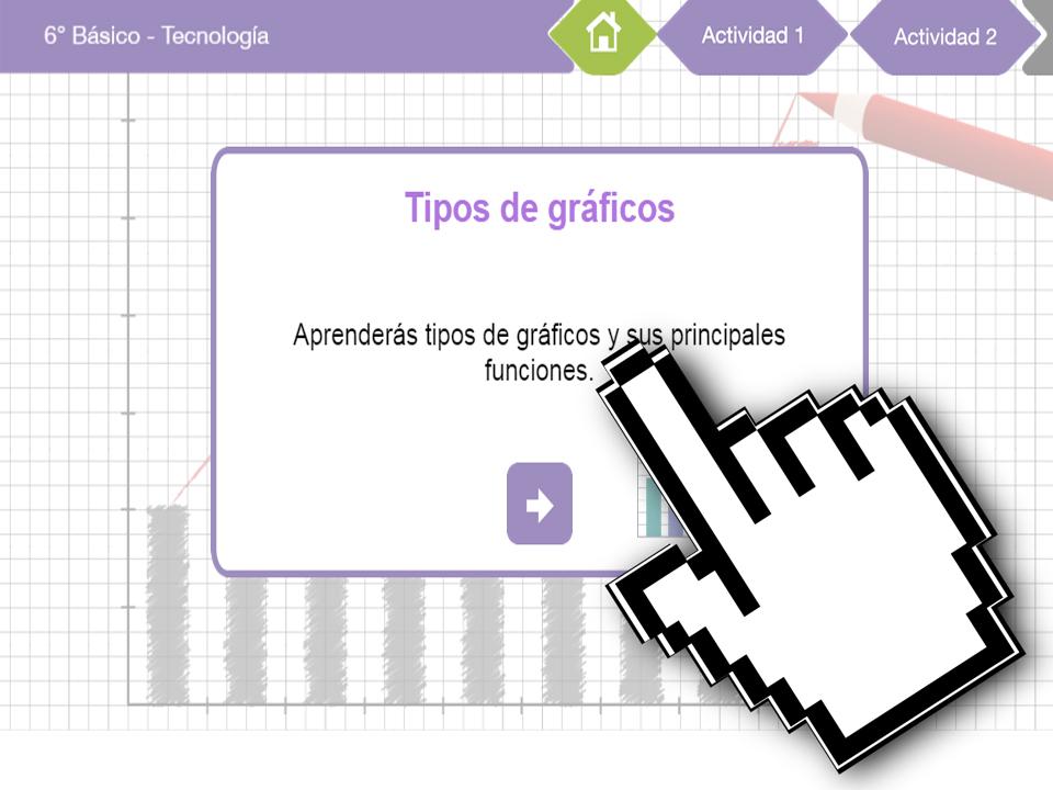 OB Geografía – OB Historia – Tipos de Gráficos – EducarChile