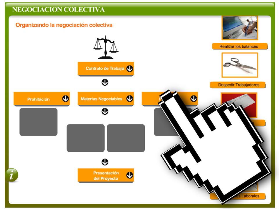 OB Economía - Negociación Colectiva - EducarChile