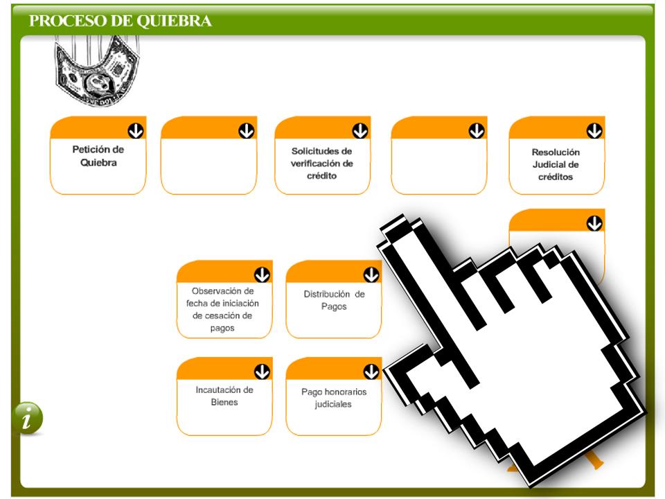 OB Economía - Proceso de Quiebra - EducarChile