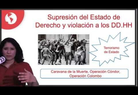 Clase 18 PSU Historia: 2015 El Régimen Militar