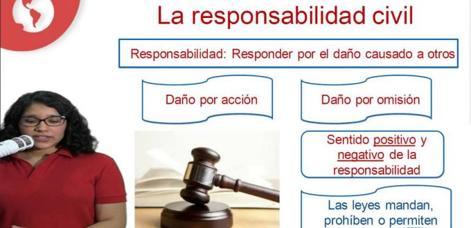 Clase 28 PSU Historia 2015: Responsabilidades Ciudadanas