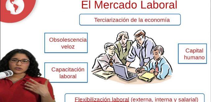 Clase 30 PSU Historia 2015: El Mercado Laboral en Chile