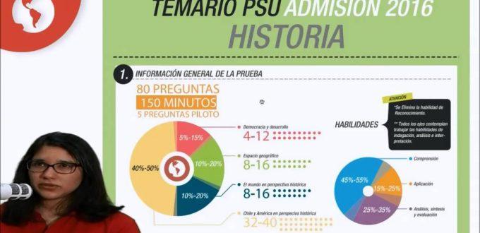 Clase 31, 32 y 33 PSU Historia 2015: Repaso I, II y III