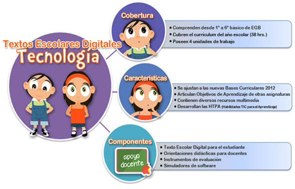 textosdigitales2 copia